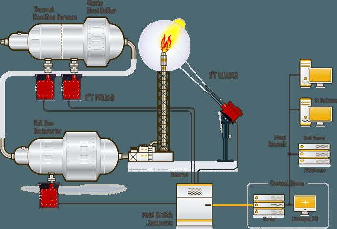 flare-monitoring-schema