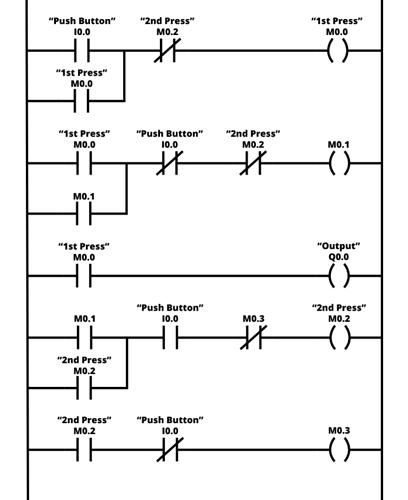 Single Push Button On Off Ladder Logic
