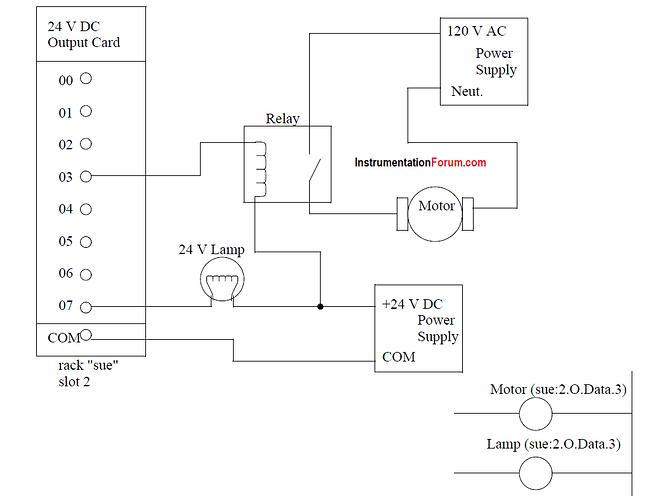 PLC Output Card