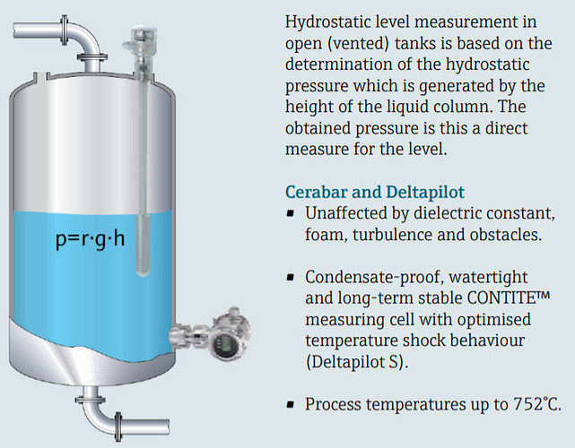 Hydrostatic (pressure)