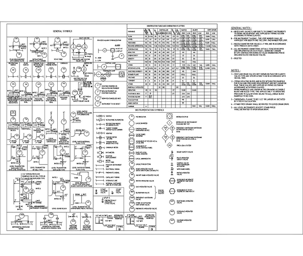 Piping%20and%20instrumentation%20diagram%20symbols