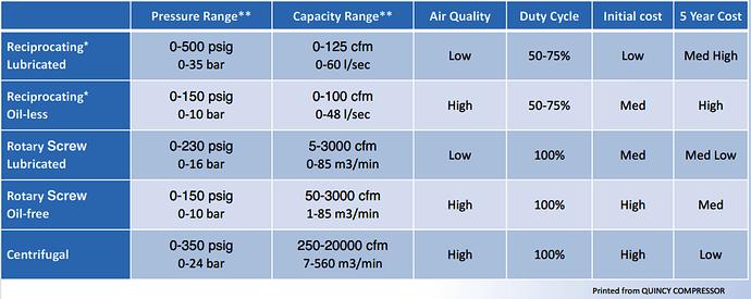 Air%20Compressor%20Selection