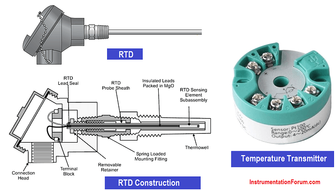 Resistance%20Thermometer%20(RTD)%20Loop%20Checks