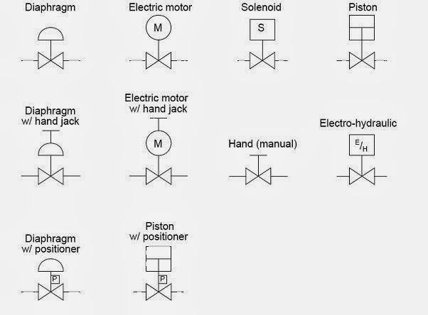 P Amp Id Valve Symbols Instrumentation Forum