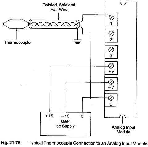 input module wiring diagram wiring diagram Solar Power Electrical Wiring Diagram i o wiring diagram wiring diagram solar power electrical wiring diagram input module wiring diagram