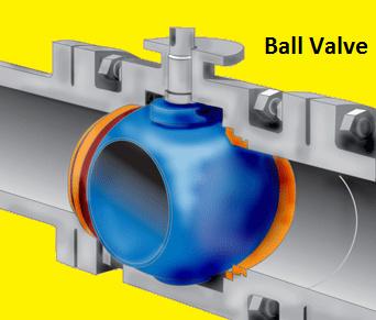 Ball Valve Operation