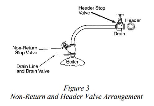 Boiler NRV