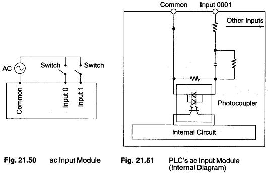 Enjoyable Plc Ac Input Modules Programmable Logic Controllers Plc Wiring Digital Resources Skatpmognl