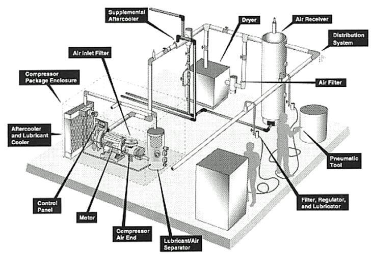 Air%20Compressor%20Parts