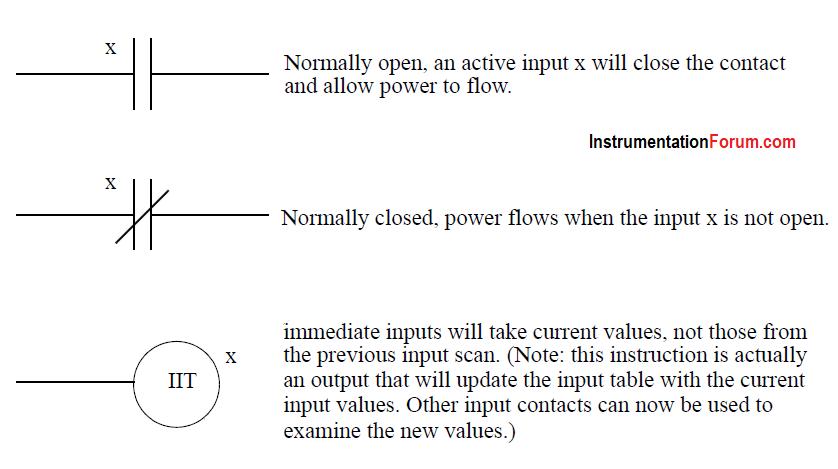 Ladder Logic Inputs