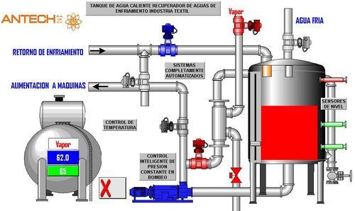 automatizacion-de-proceso-industrial-3