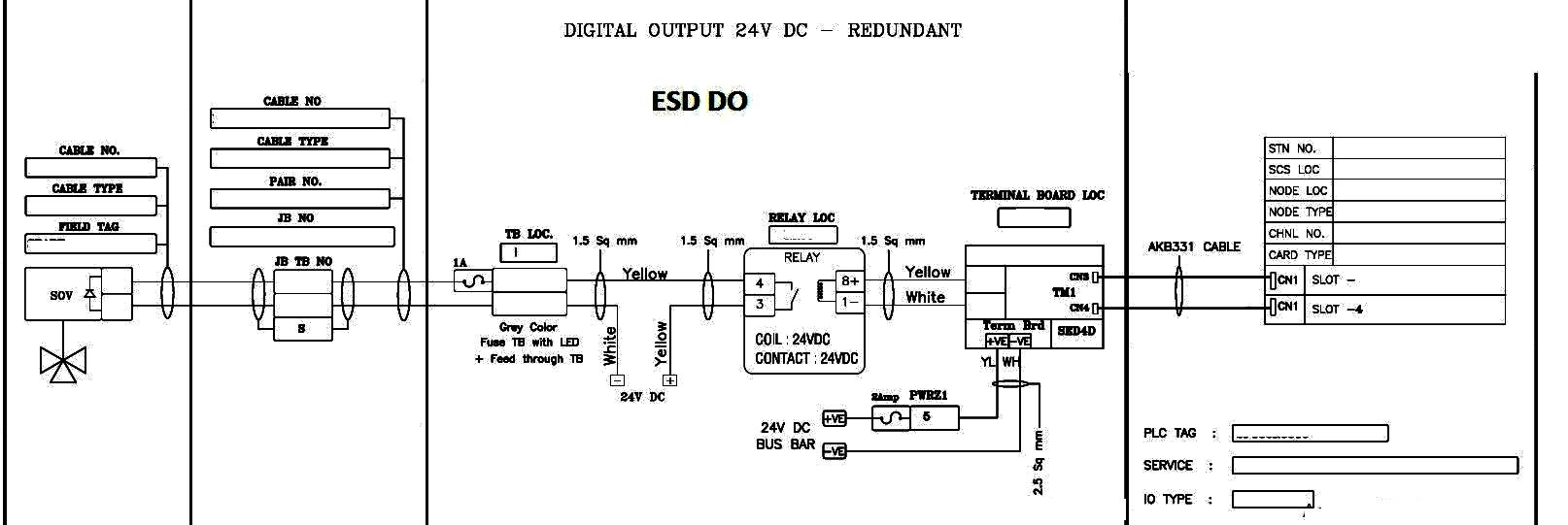 What Is Instrument Loop Diagrams