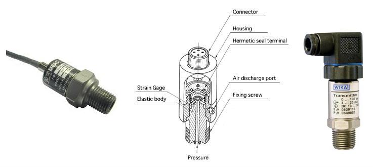 How Pressure Transducer Works